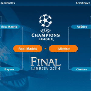 Camino a la Final de La Champions/ http://es.uefa.com/