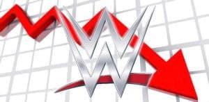 """Los ratings de Monday Night Raw volvieron a bajar — Wade Keller: """"Seguirán con su orgullo terco para probar que tienen la razón, hasta que no queden televidentes"""" 3"""