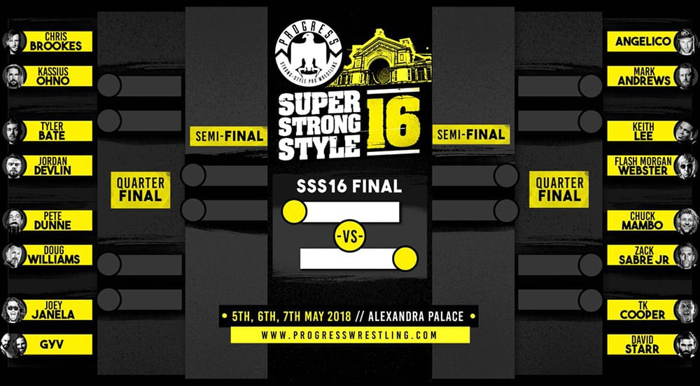 Resultados de PROGRESS Super Strong Style 16 2018 Día 1 1