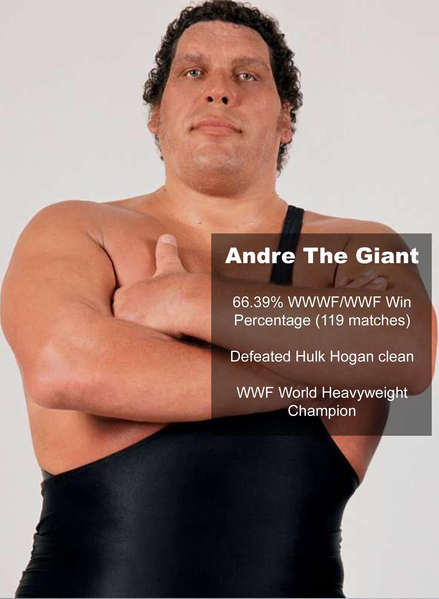 Estadísticamente, los mejores de la era moderna en WWE/WCW 12