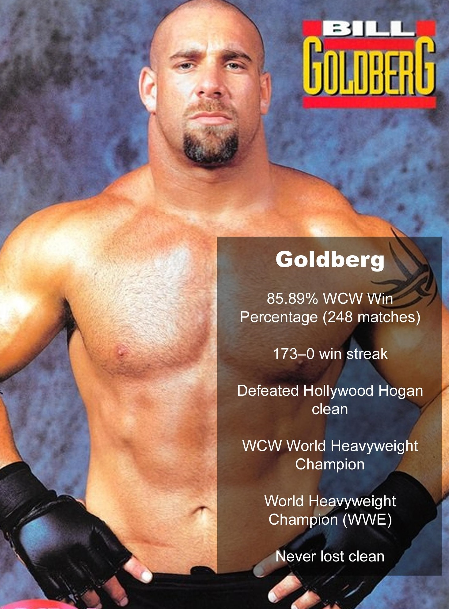 Estadísticamente, los mejores de la era moderna en WWE/WCW 2