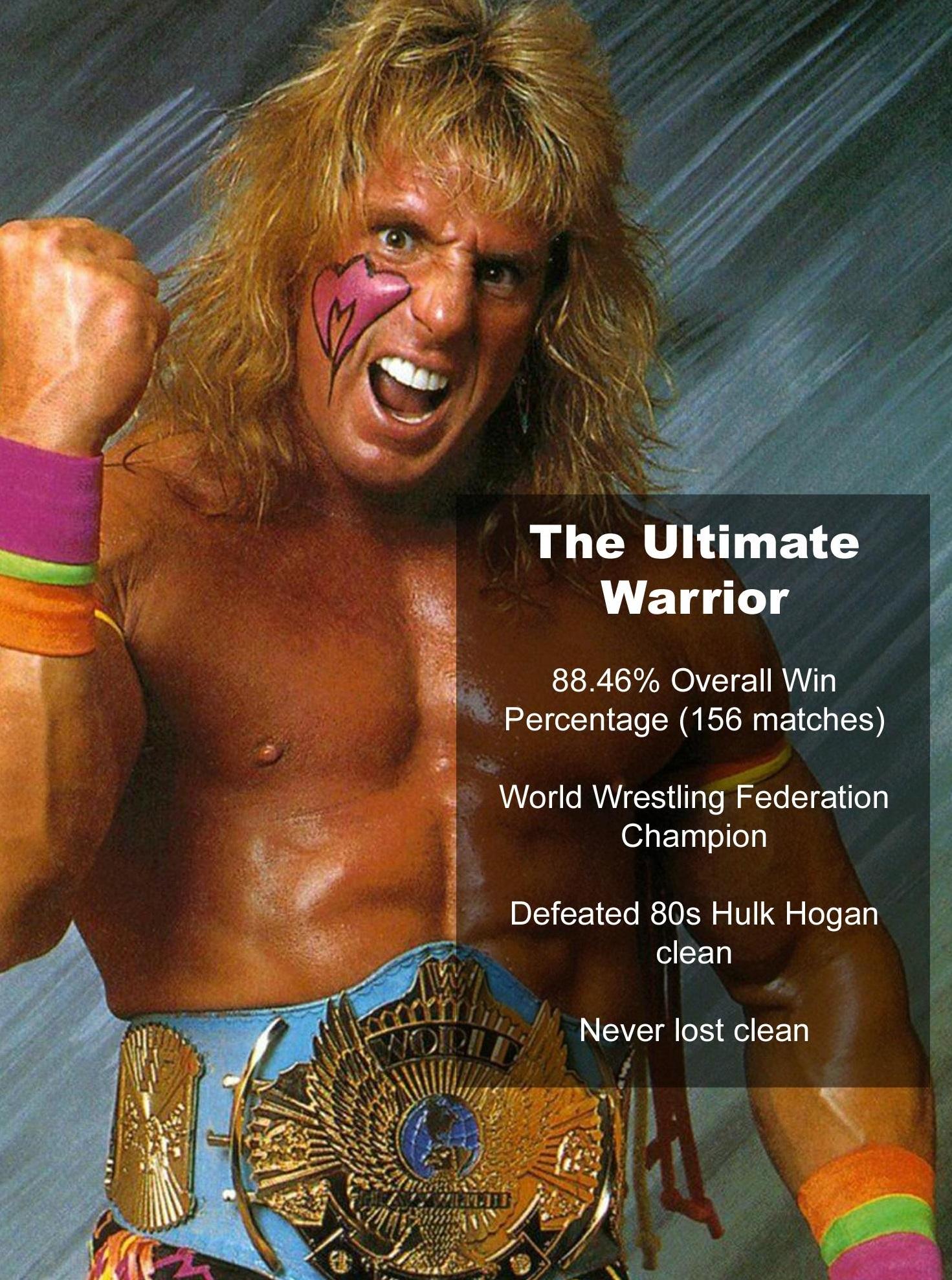 Estadísticamente, los mejores de la era moderna en WWE/WCW 5