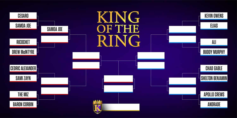 WWE RAW (19 de agosto 2019) | Resultados en vivo | King of the Ring 22