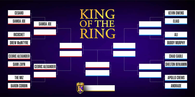 WWE RAW (19 de agosto 2019) | Resultados en vivo | King of the Ring 37