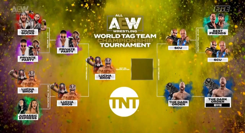 AEW Dynamite (23 de octubre 2019) | Resultados en vivo | Jon Moxley vs. PAC 5