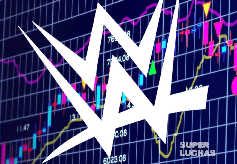 WWE Finanzas