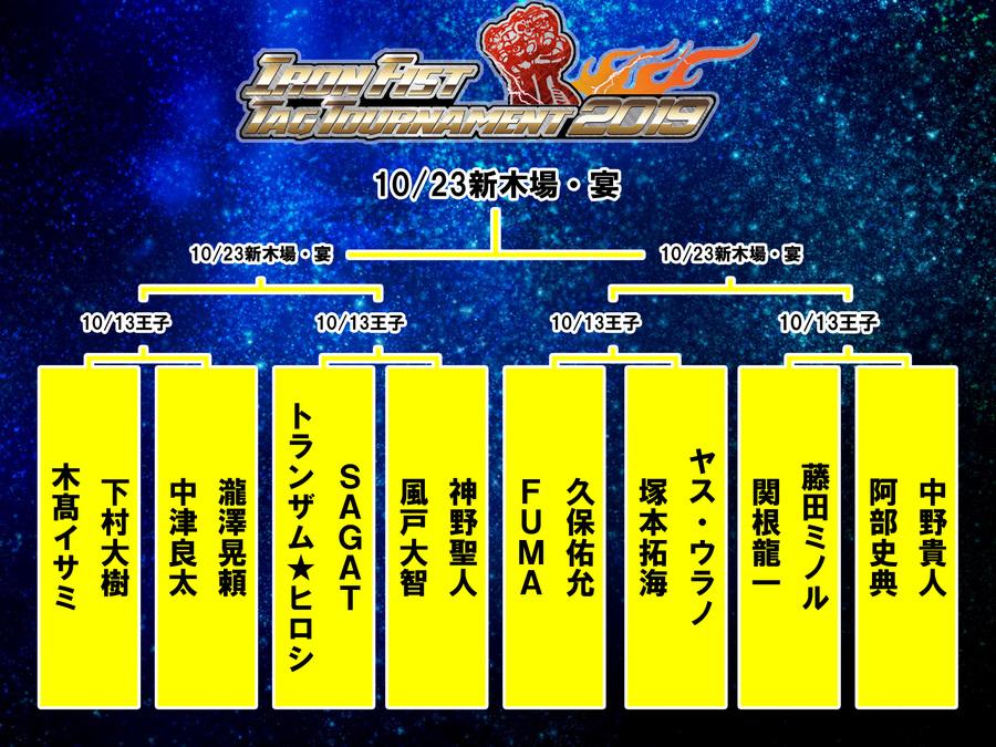"BASARA: ""Basara 107"" Inicia el Iron Fist Tag Tournament 2019 18"