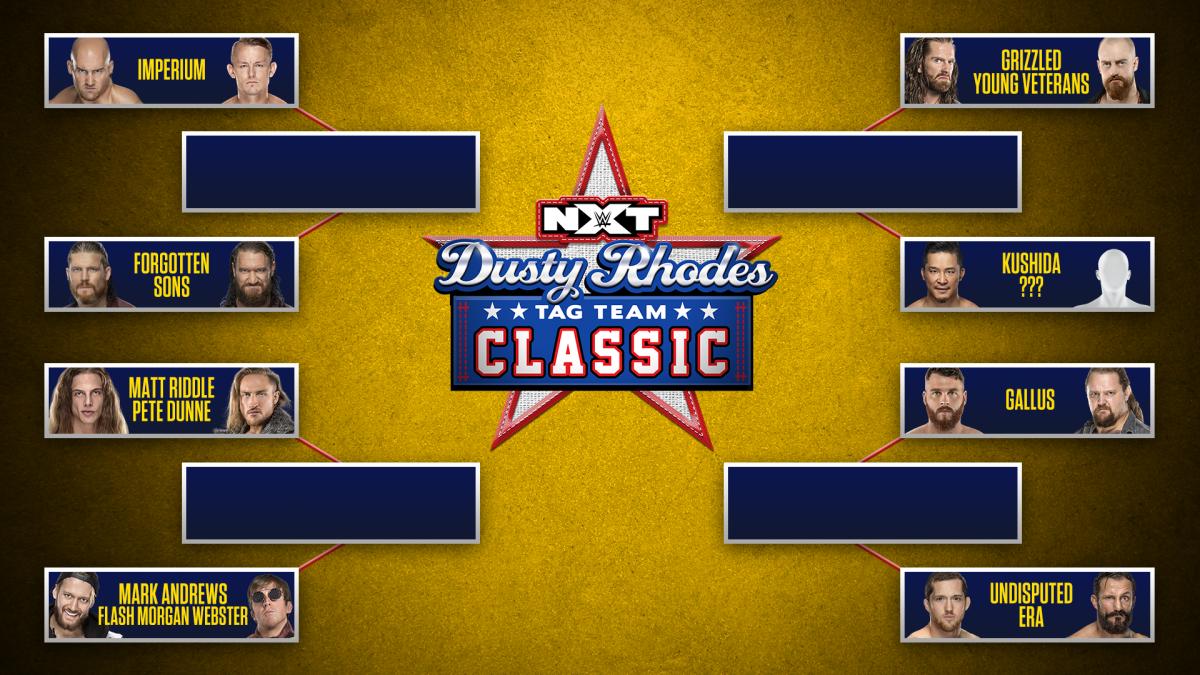 NXT 1 de enero 2020