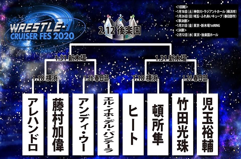 """W-1: """"Tour 2020 Sunrise"""" comenzó el torneo Wrestle-1 Cruiser Fes 2020 11"""