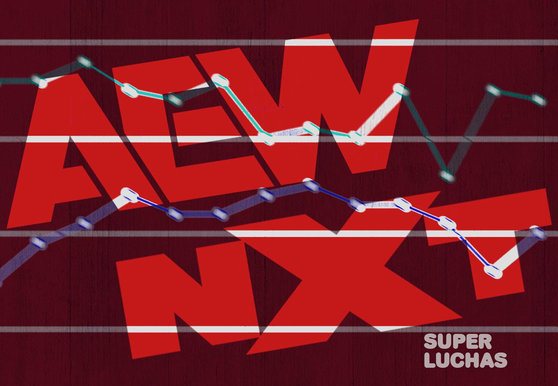 Ratings AEW NXT
