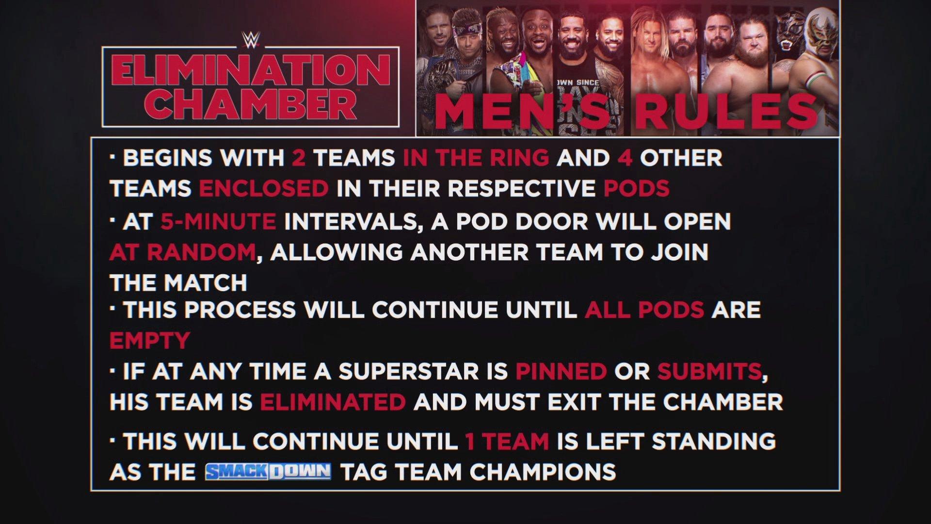 WWE ELIMINATION CHAMBER 2020 | Resultados en vivo | Otra oportunidad para WrestleMania 24