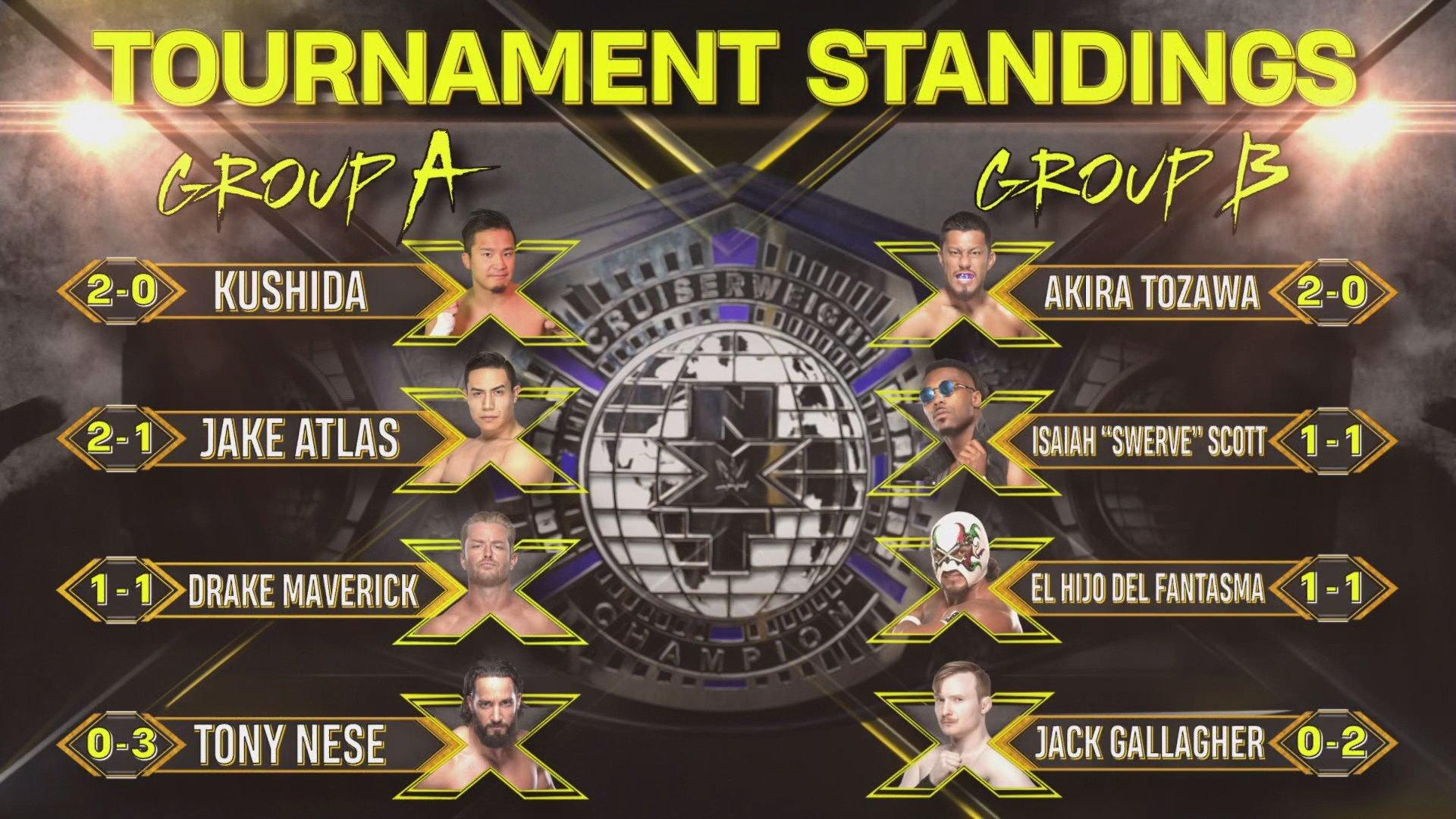 NXT (13 de mayo 2020) | Resultados en vivo | Finn Bálor vs. Cameron Grimes 22