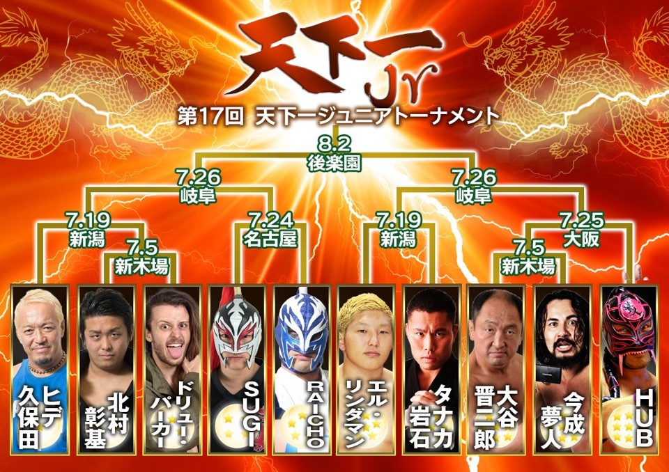 "Zero1: Participants and Schedule for the tournament ""Tenka-Ichi Jr. 2020"" 1"