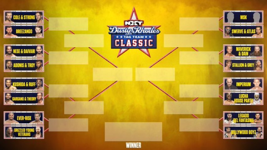 Pairings for the 2021 Dusty Rhodes Tag Team Classic