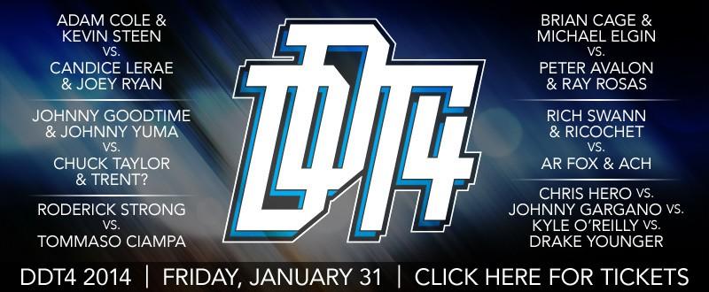 """PWG - Resultados de """"DDT4"""" 2014 1"""